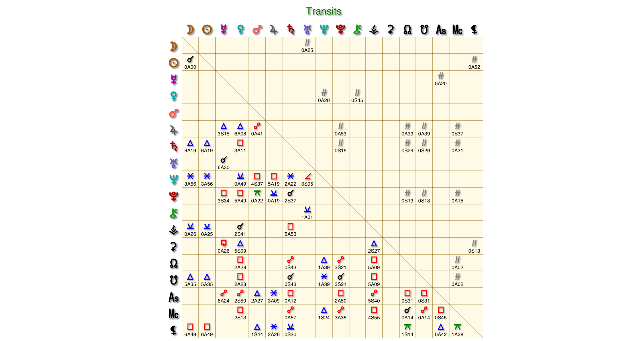 Taurus New Moon Grid